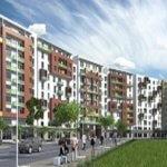 Housing (LPP)