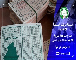 Announcement Opening of the periodic review of the electoral rolls From November 15th to December 14th, 2020
